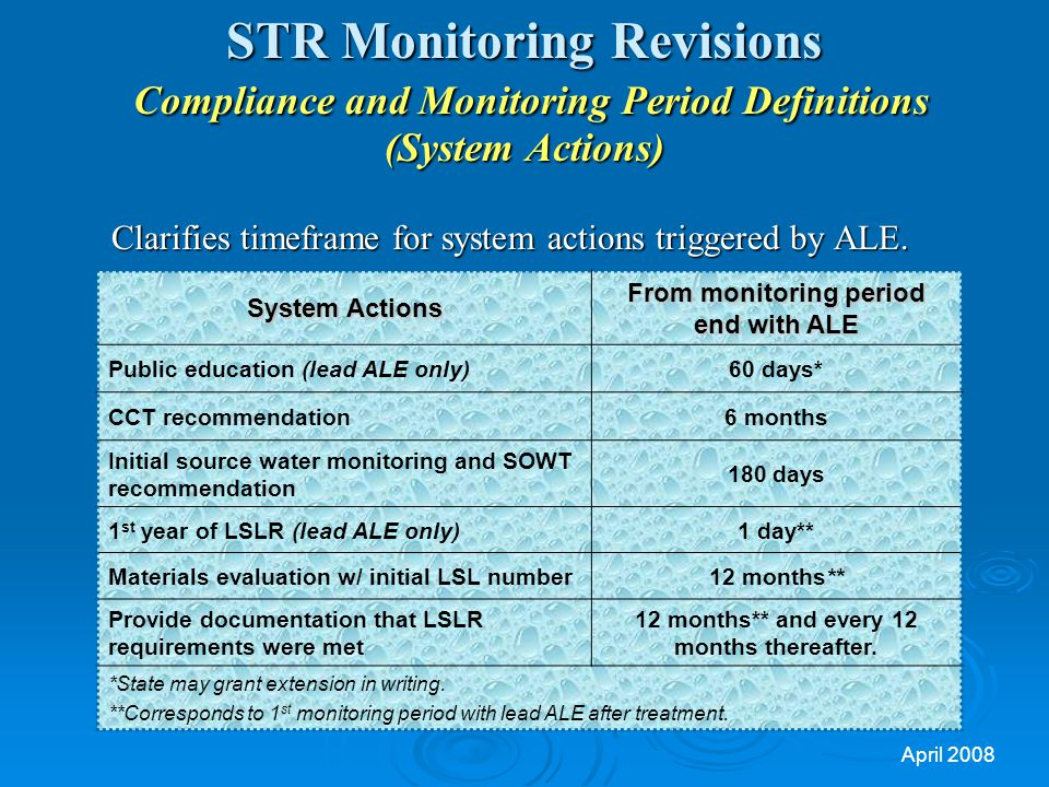 STR Monitoring Revisions Compliance and Monitoring Period Definitions (System Actions)