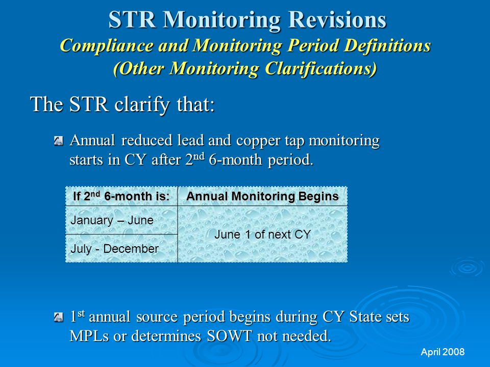 Annual Monitoring Begins