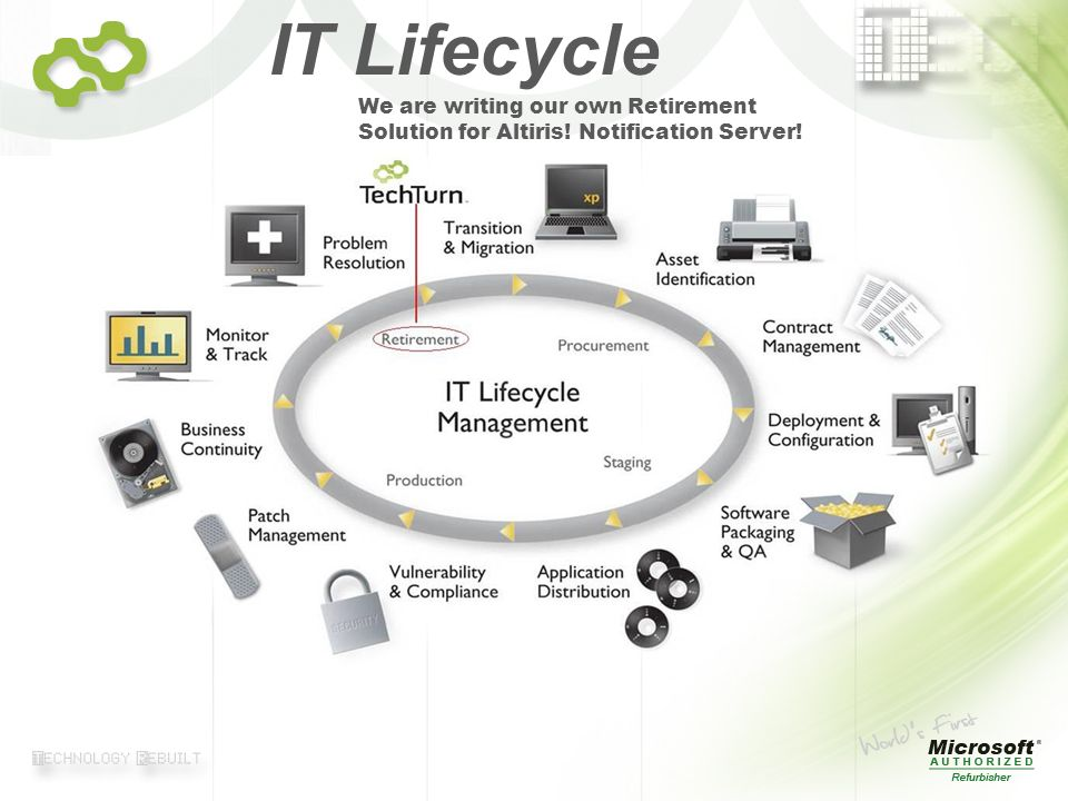 IT Lifecycle We are writing our own Retirement Solution for Altiris.