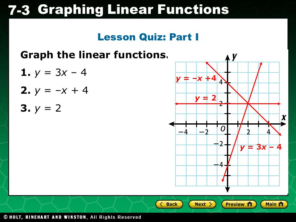 Graph the linear functions. 1. y = 3x – 4 2. y = –x + 4 3. y = 2