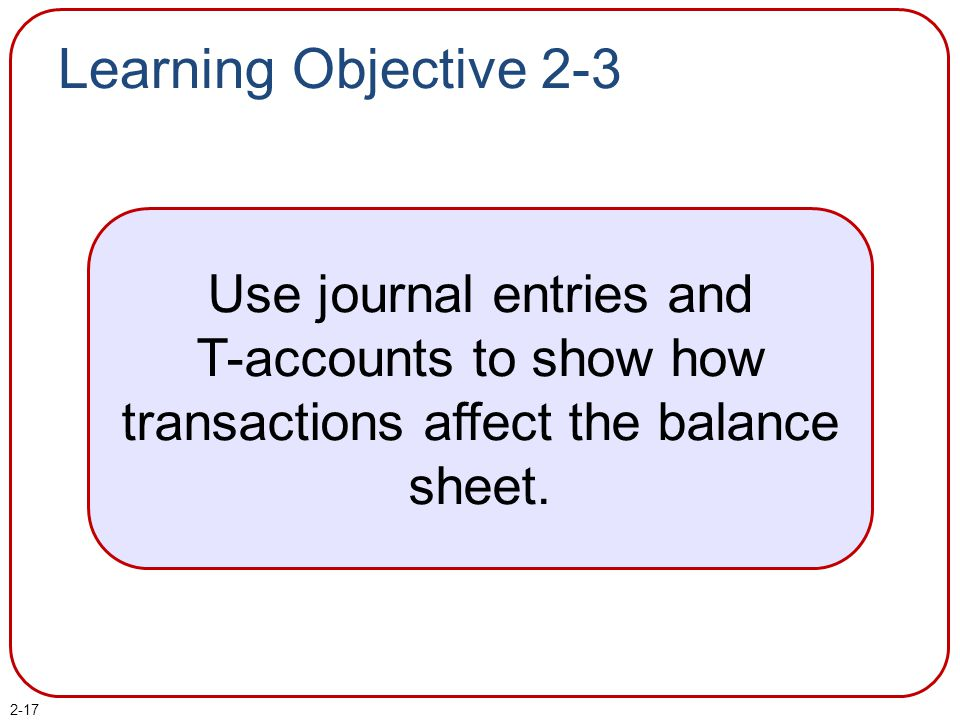 Learning Objective 2-3 Use journal entries and T-accounts to show how transactions affect the balance sheet.