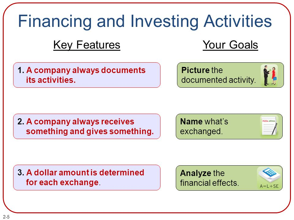 Financing and Investing Activities