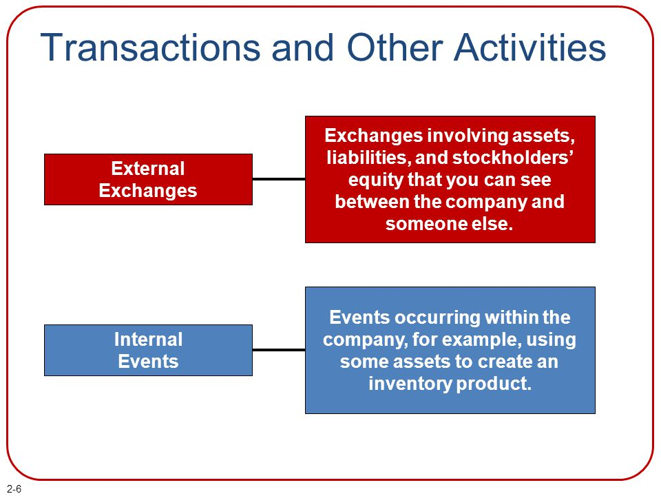 Transactions and Other Activities