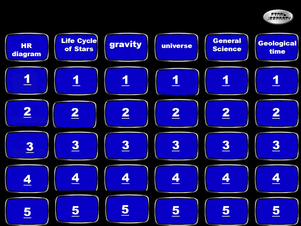 4 life cycle of stars general science gravity geological time hr diagram  universe