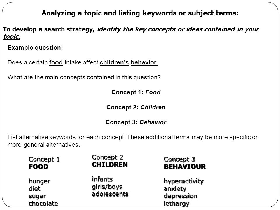 Analyzing a topic and listing keywords or subject terms: