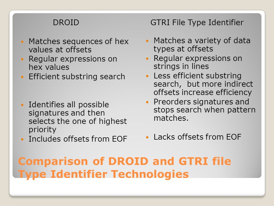 Comparison of DROID and GTRI file Type Identifier Technologies