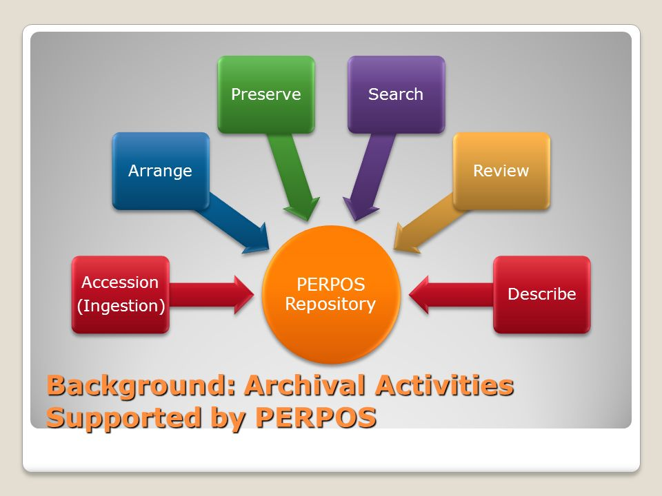 Background: Archival Activities Supported by PERPOS