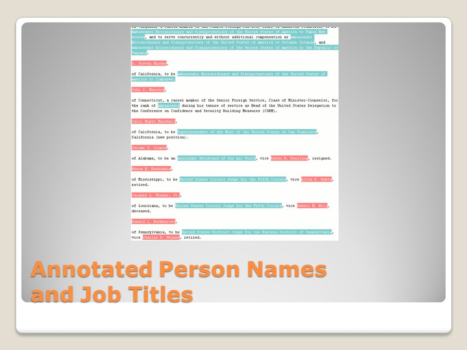 Annotated Person Names and Job Titles