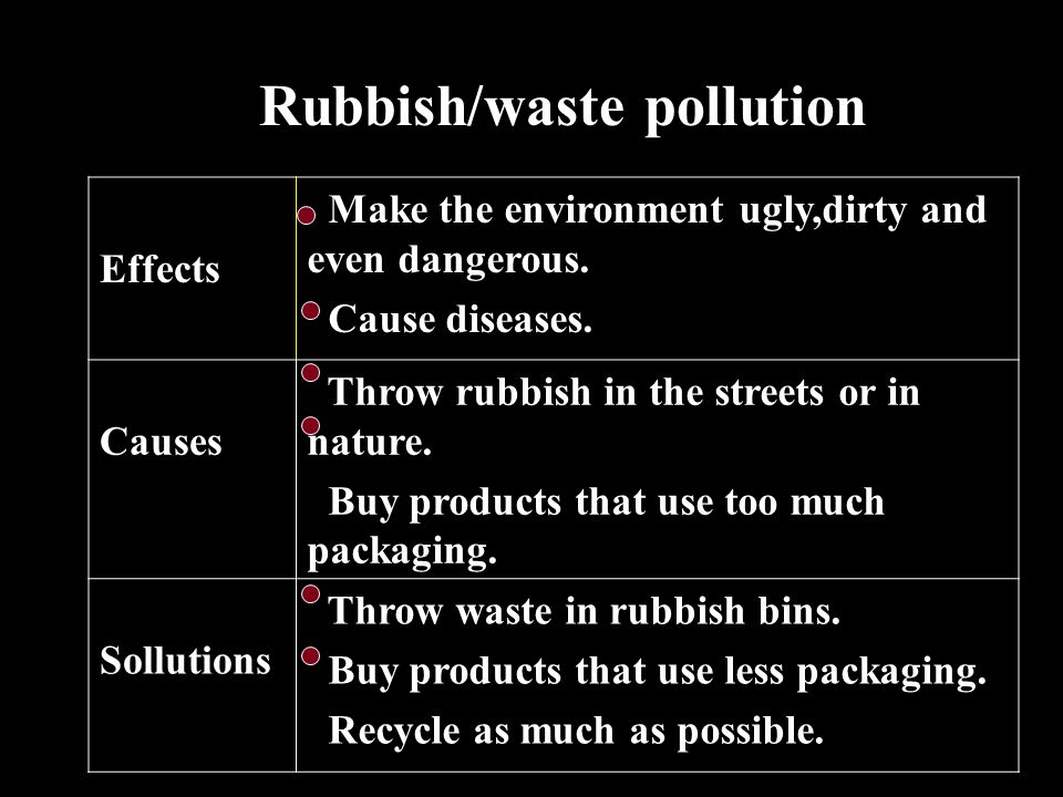 Rubbish/waste pollution