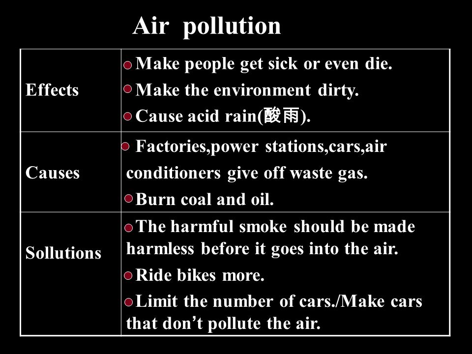 Air pollution Effects Make people get sick or even die.