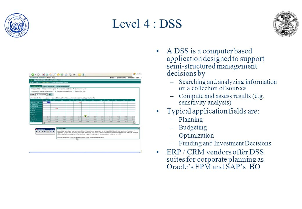 Level 4 : DSS A DSS is a computer based application designed to support semi-structured management decisions by.