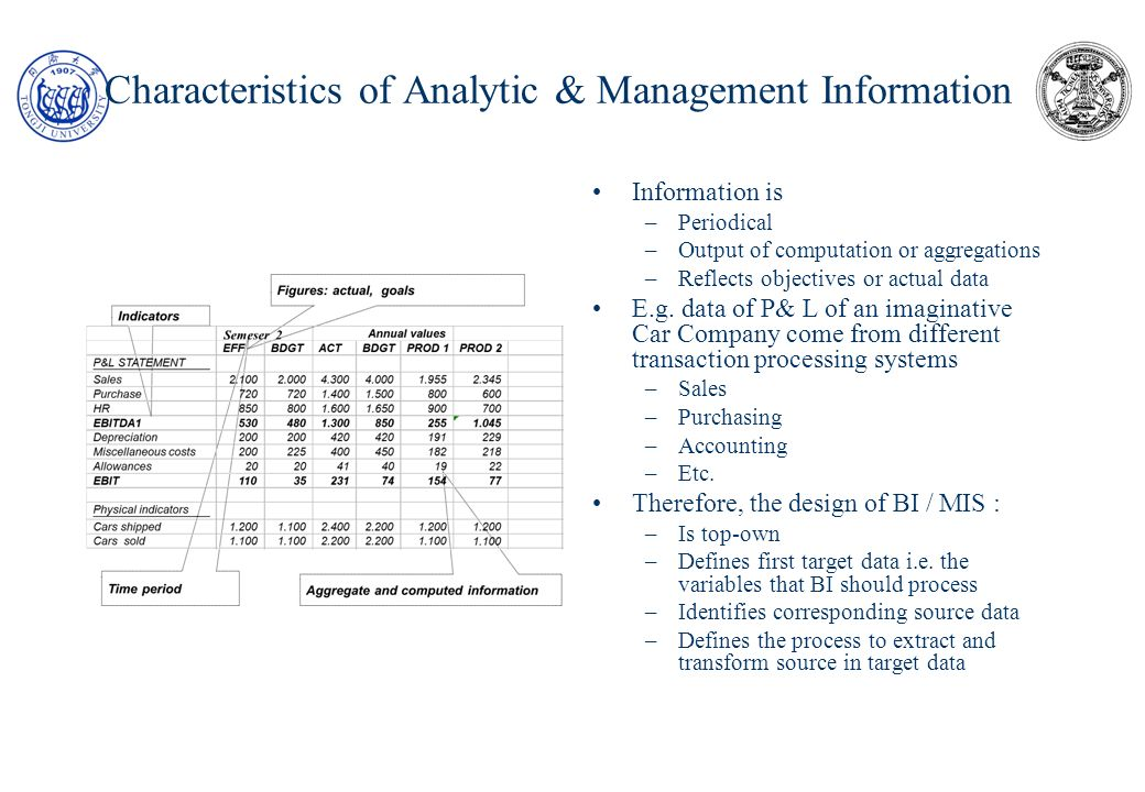 Characteristics of Analytic & Management Information