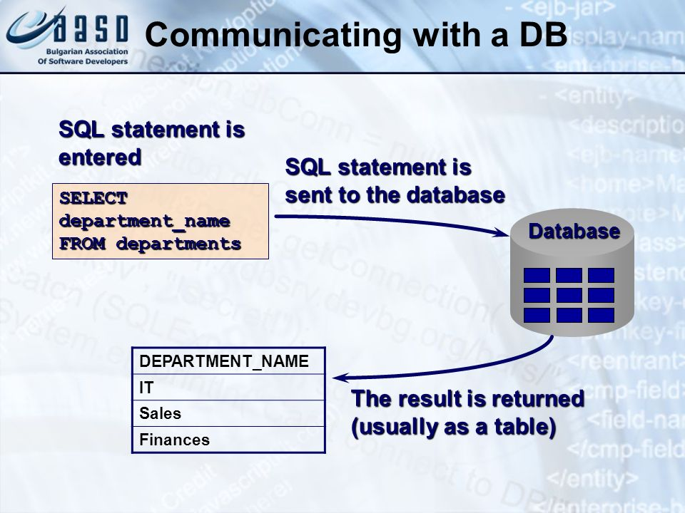 Communicating with a DB