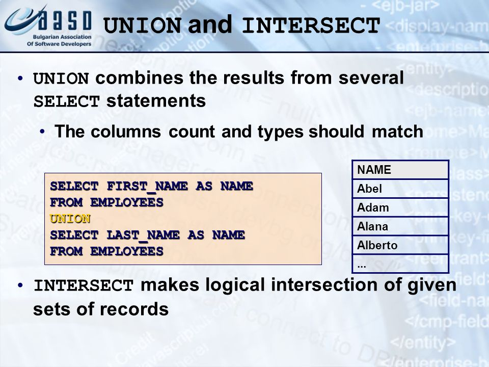 UNION and INTERSECT UNION combines the results from several SELECT statements. The columns count and types should match.