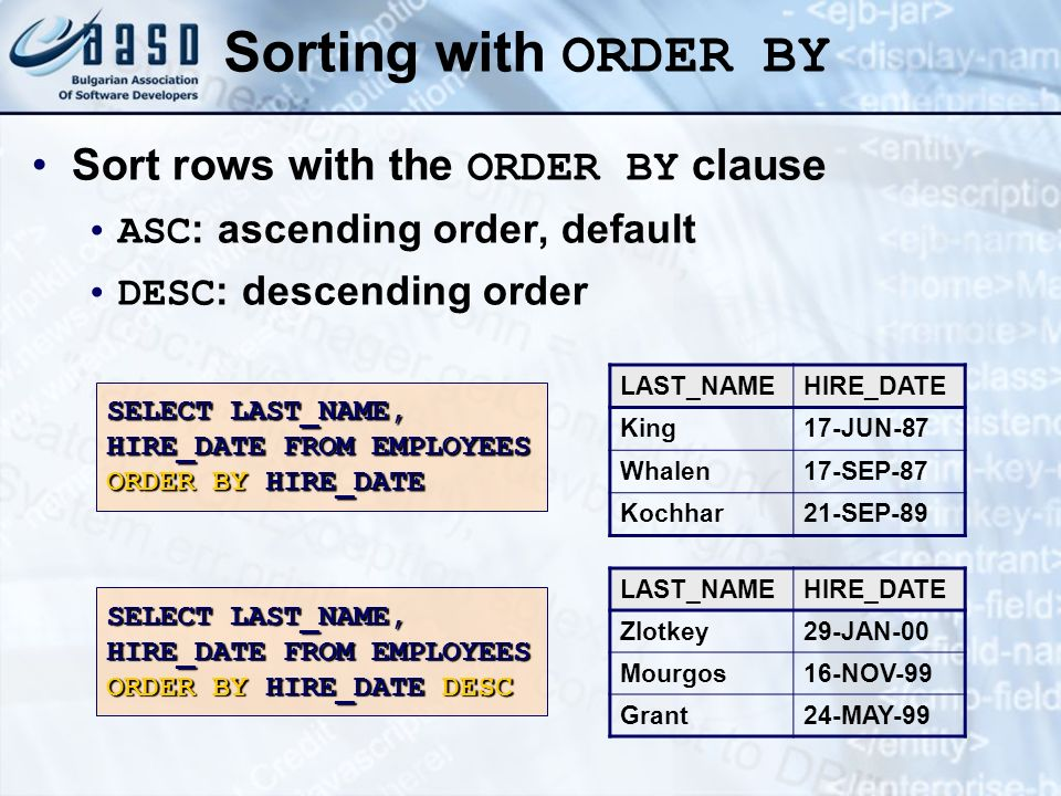 Sorting with ORDER BY Sort rows with the ORDER BY clause
