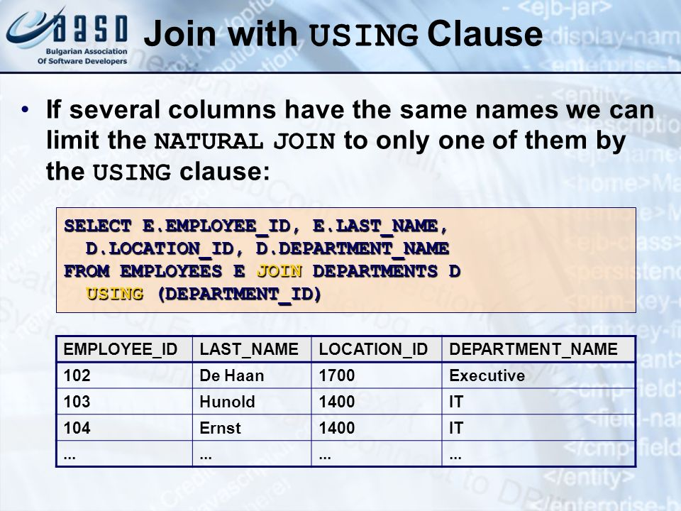 * 07/16/96. Join with USING Clause. If several columns have the same names we can limit the NATURAL JOIN to only one of them by the USING clause: