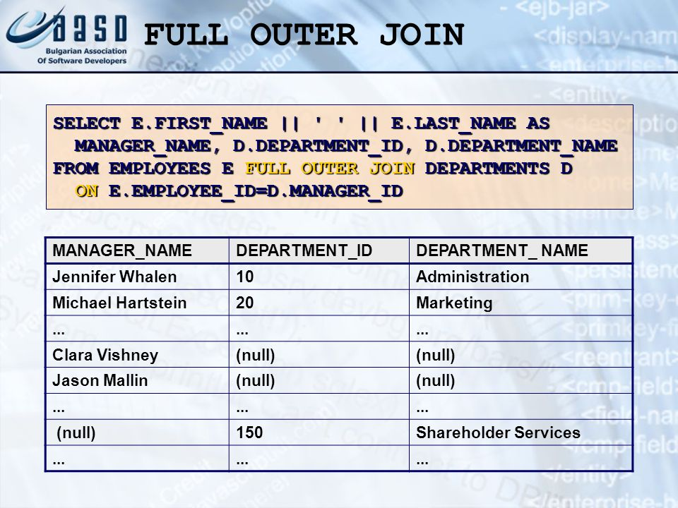 FULL OUTER JOIN SELECT E.FIRST_NAME || || E.LAST_NAME AS