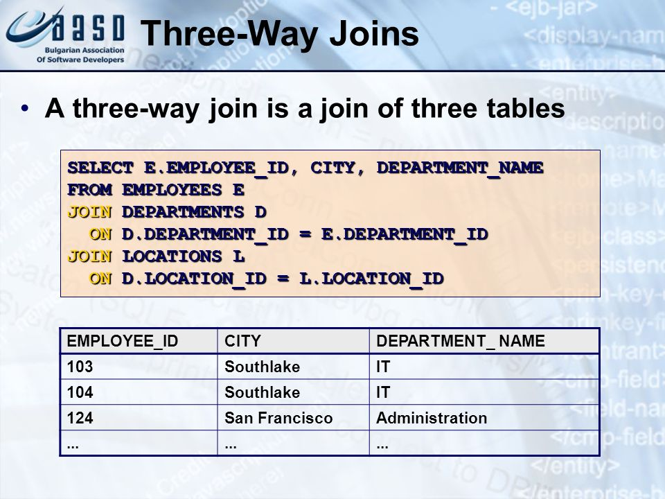 Three-Way Joins A three-way join is a join of three tables