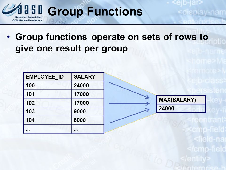 Group Functions Group functions operate on sets of rows to give one result per group. EMPLOYEE_ID.