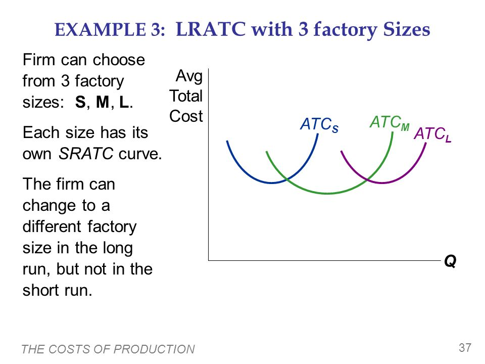 EXAMPLE 3: LRATC with 3 factory Sizes