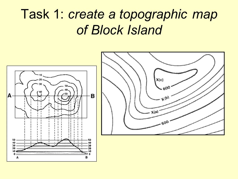 Task 1: create a topographic map of Block Island