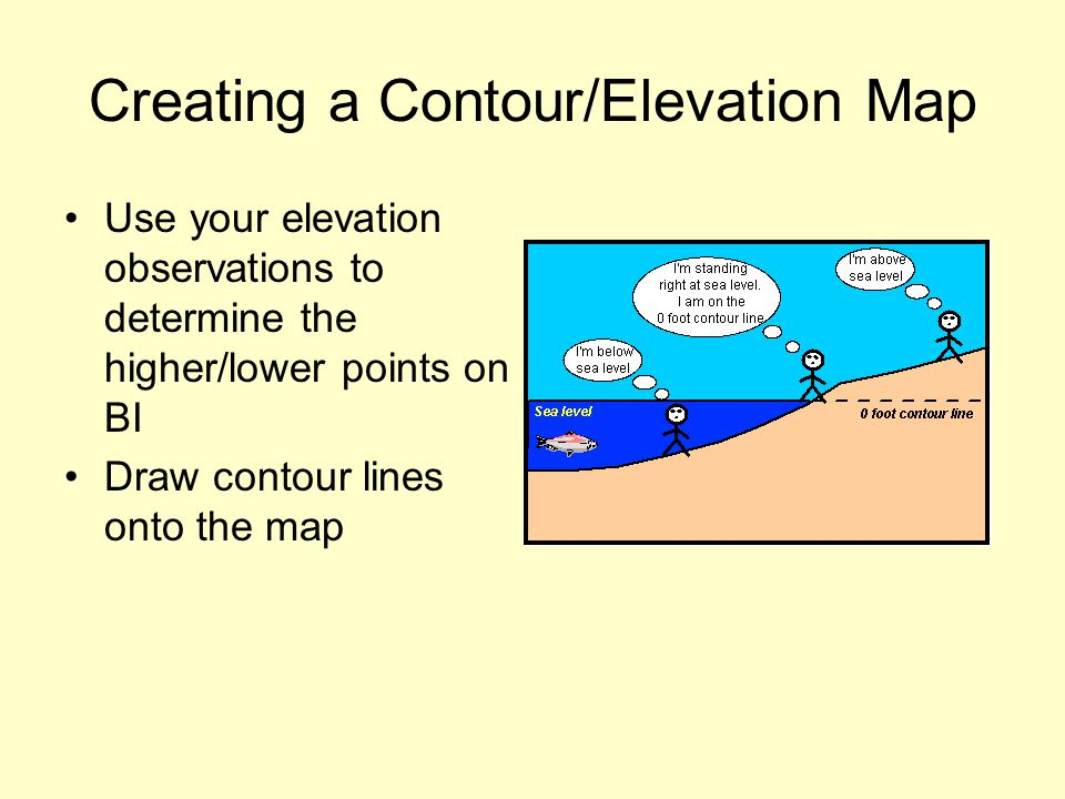 Creating a Contour/Elevation Map