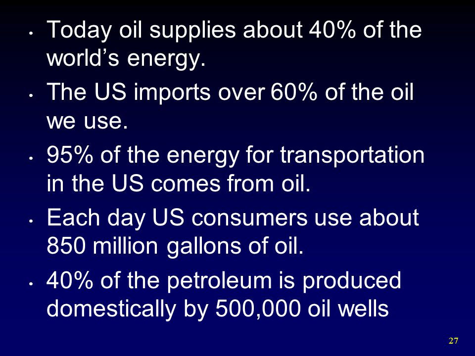 Today oil supplies about 40% of the world's energy.