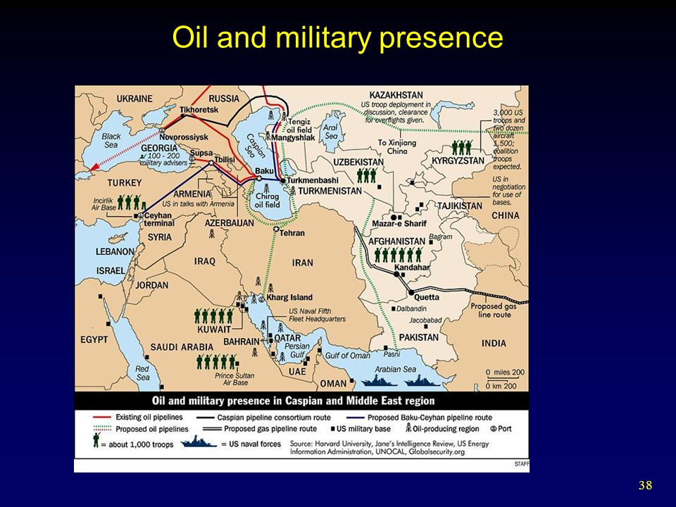 Oil and military presence