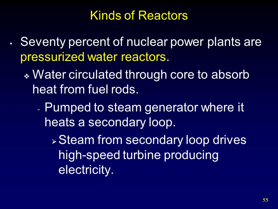 Kinds of Reactors Seventy percent of nuclear power plants are pressurized water reactors.