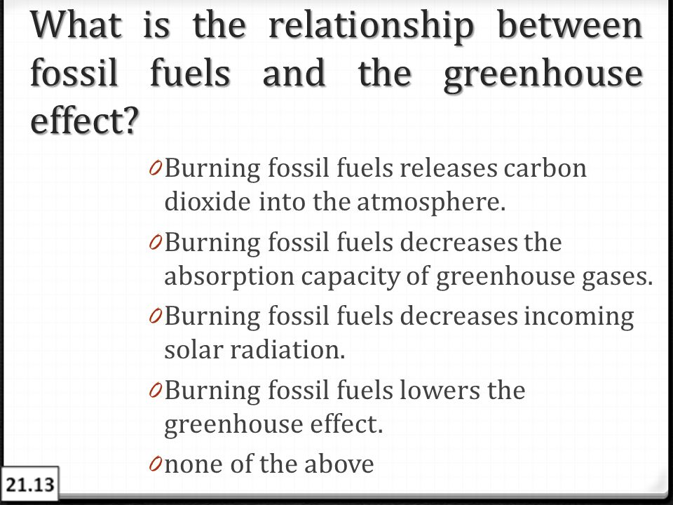 What is the relationship between fossil fuels and the greenhouse effect