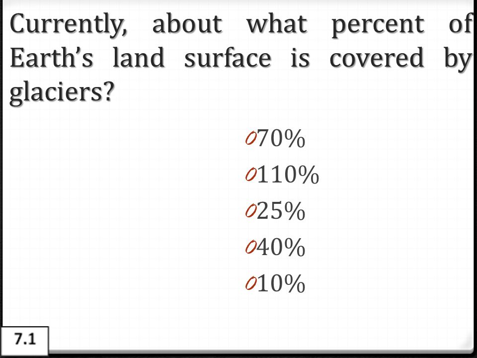 Currently, about what percent of Earth's land surface is covered by glaciers