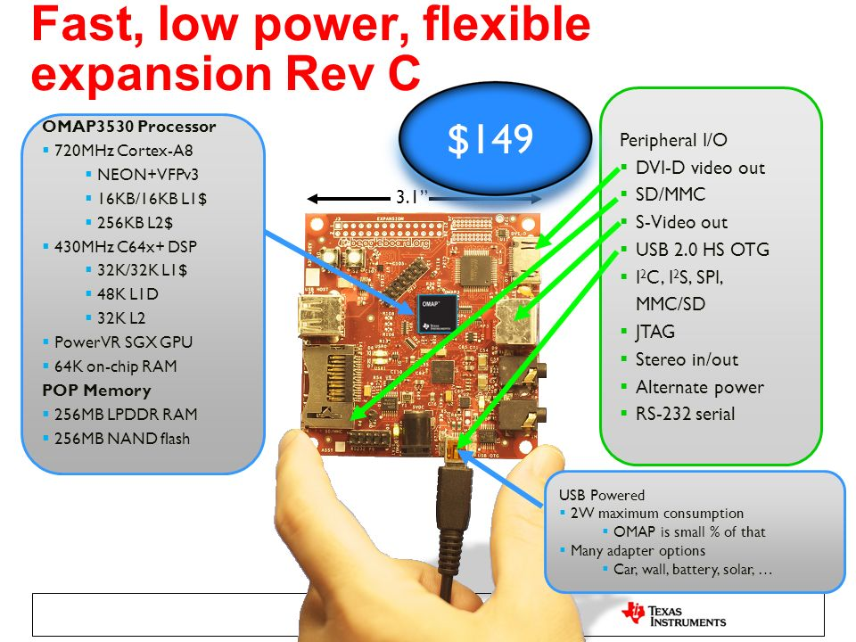 Fast, low power, flexible expansion Rev C