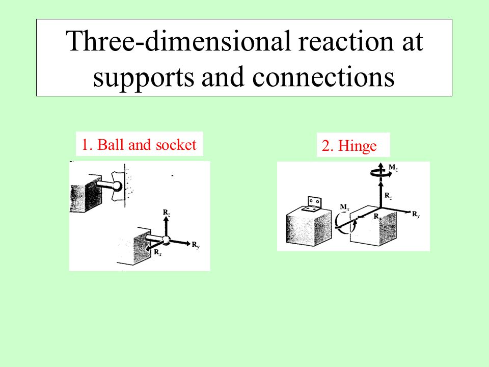 Three-dimensional reaction at supports and connections