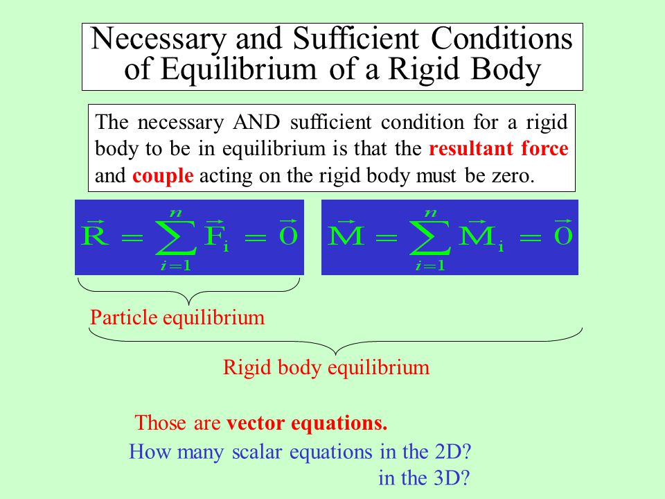 Necessary and Sufficient Conditions of Equilibrium of a Rigid Body