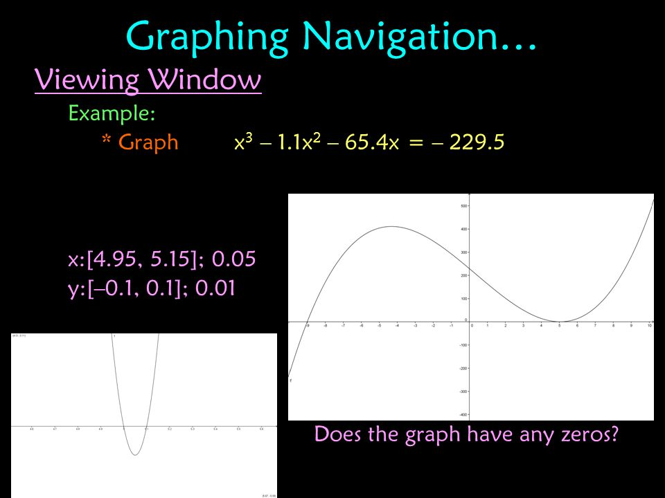 Graphing Navigation… Viewing Window Example: