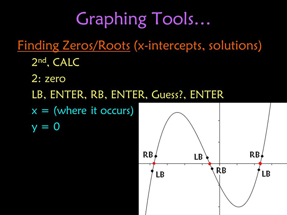 Graphing Tools… Finding Zeros/Roots (x-intercepts, solutions)