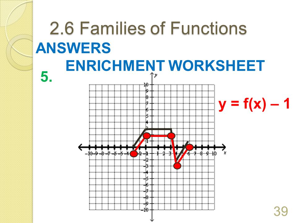 2.6 Families of Functions ANSWERS ENRICHMENT WORKSHEET 5. y = f(x) – 1