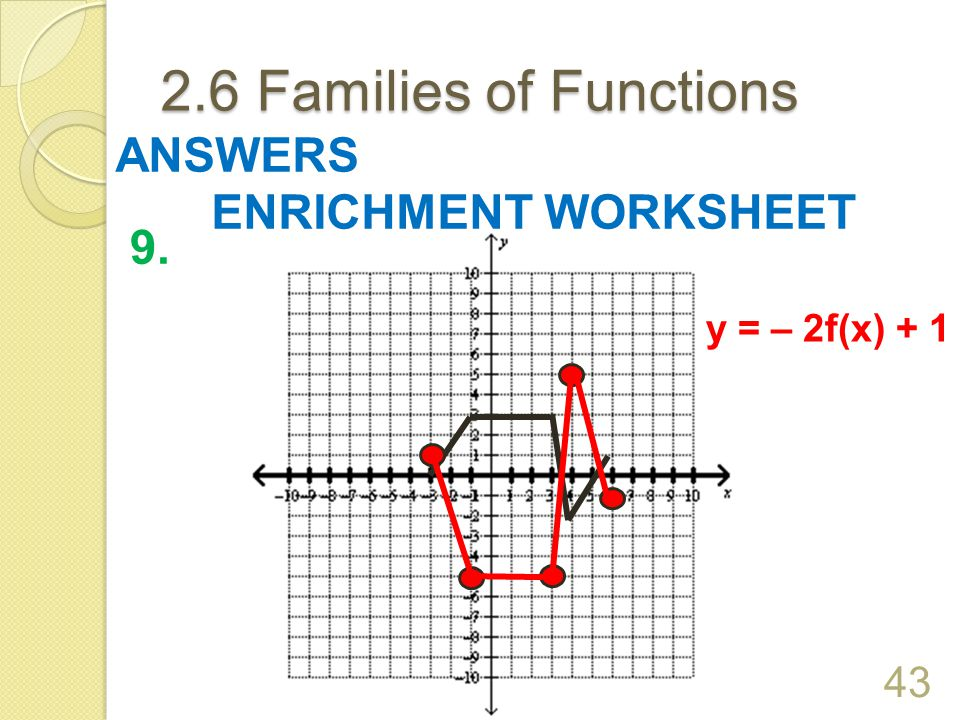 2.6 Families of Functions ANSWERS ENRICHMENT WORKSHEET 9.