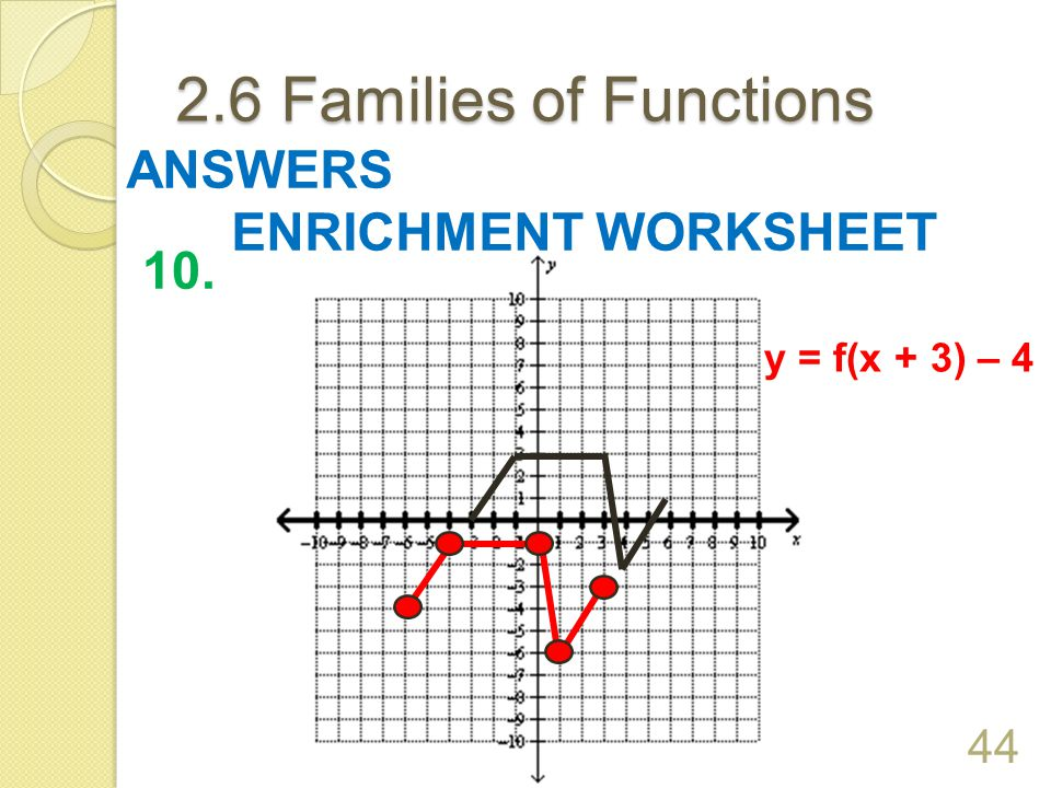 2.6 Families of Functions ANSWERS ENRICHMENT WORKSHEET 10.