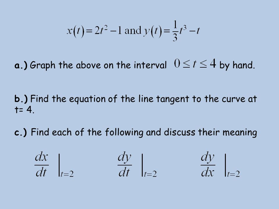 a.) Graph the above on the interval by hand.