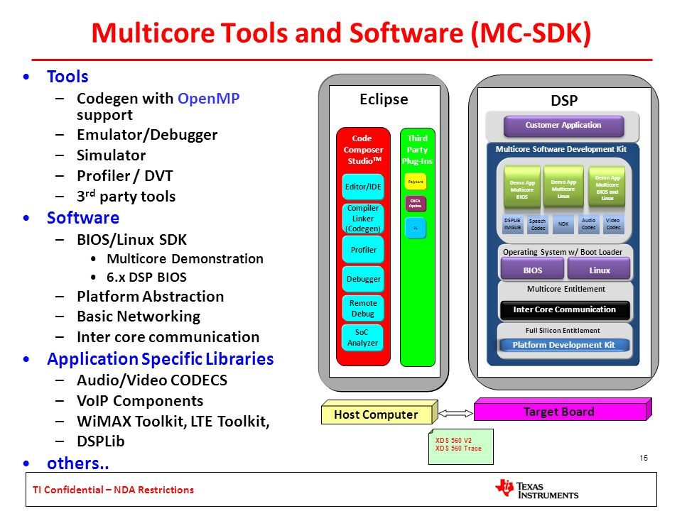 Multicore Tools and Software (MC-SDK)