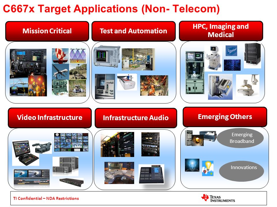C667x Target Applications (Non- Telecom)