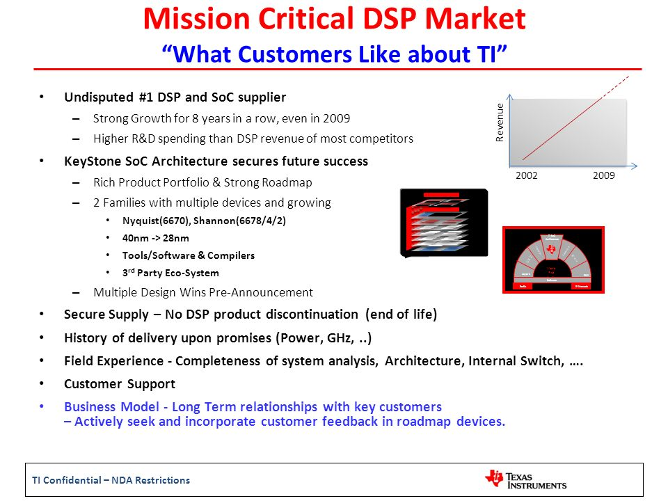 Mission Critical DSP Market What Customers Like about TI