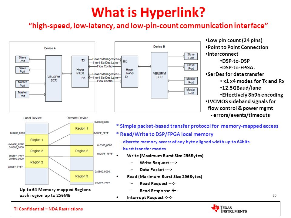 What is Hyperlink high-speed, low-latency, and low-pin-count communication interface