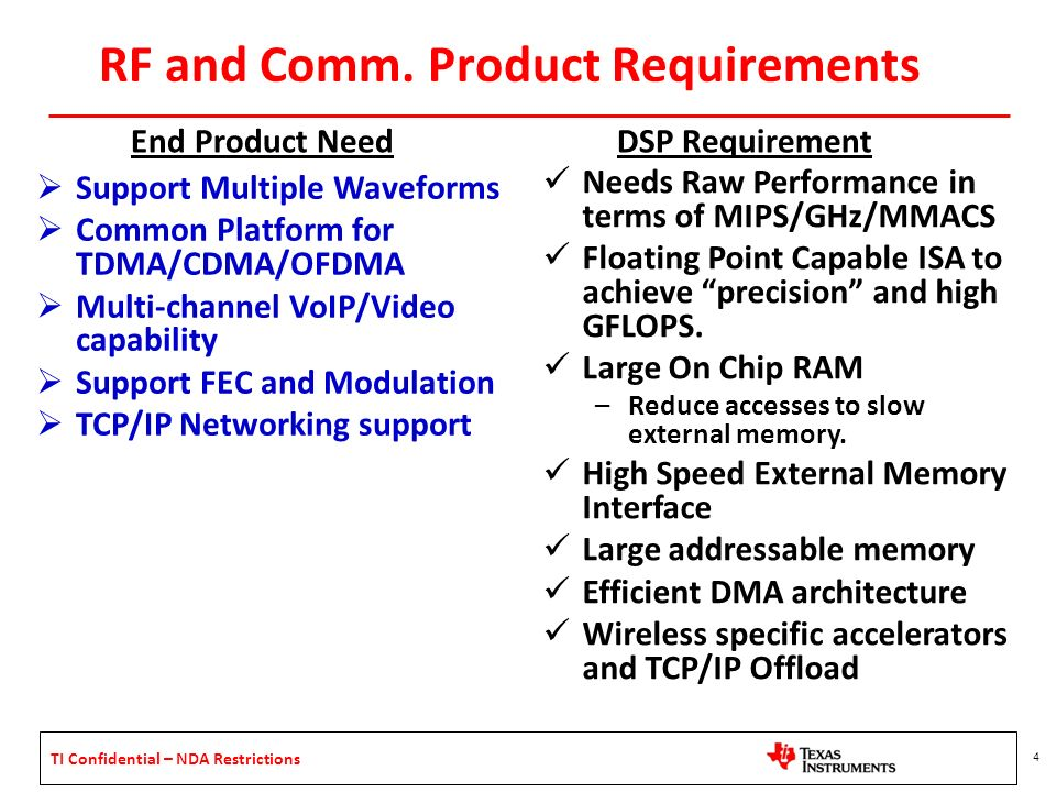 RF and Comm. Product Requirements