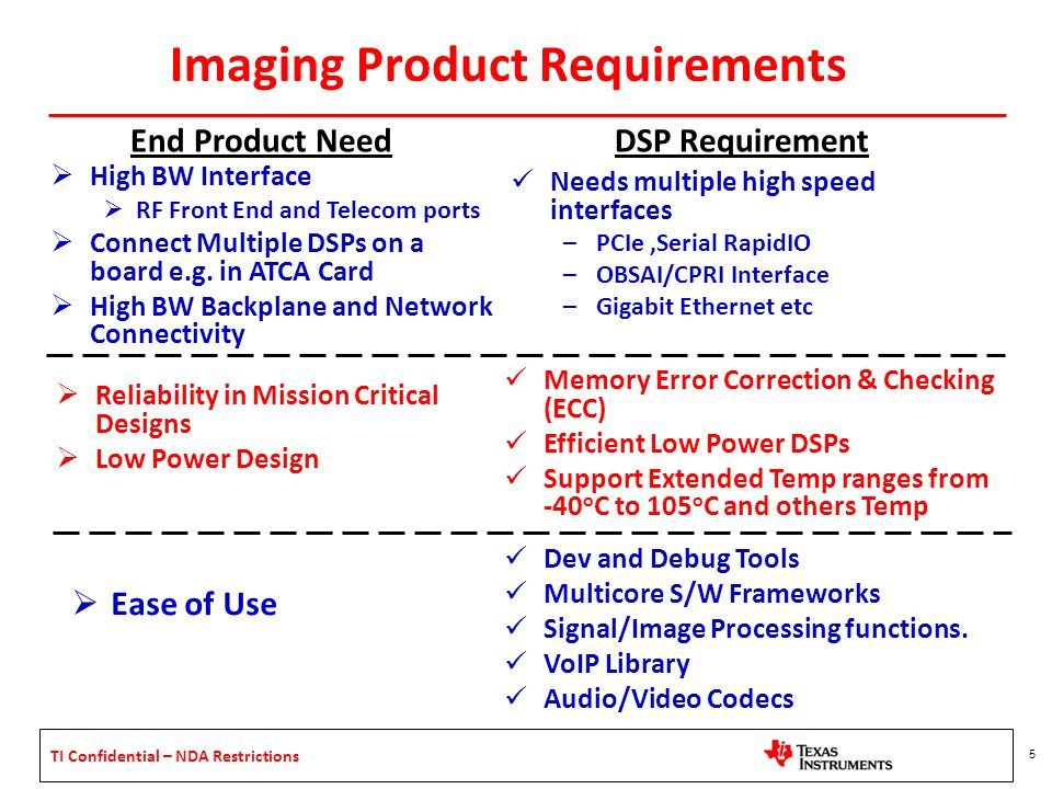 Imaging Product Requirements