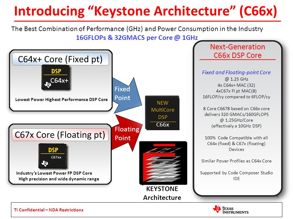 KEYSTONE Architecture