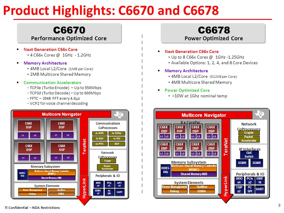 Product Highlights: C6670 and C6678