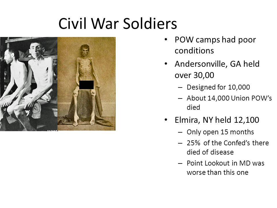 Civil War Soldiers POW camps had poor conditions