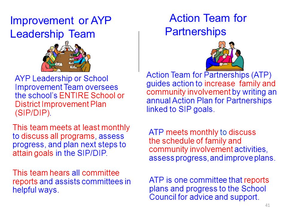 Action Team for Partnerships